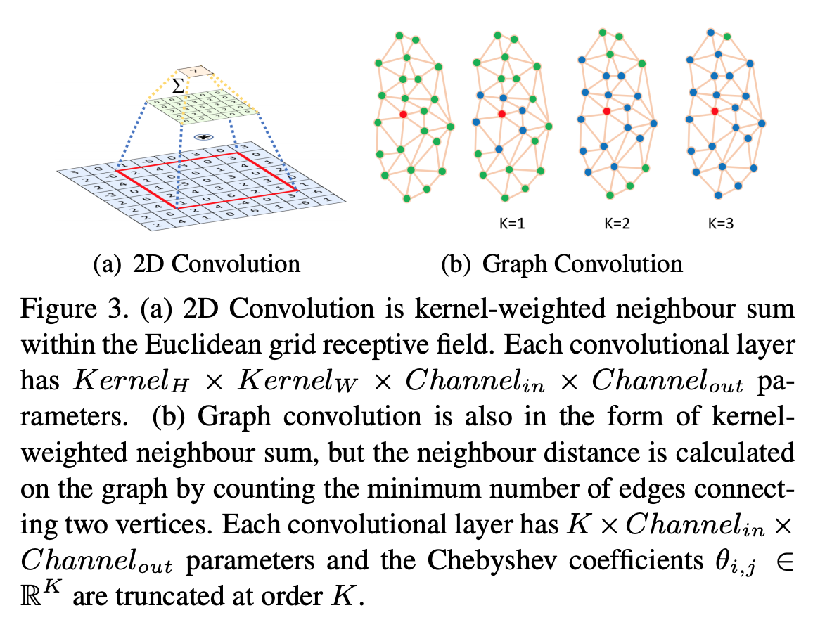 dl_graph_convolutions.png